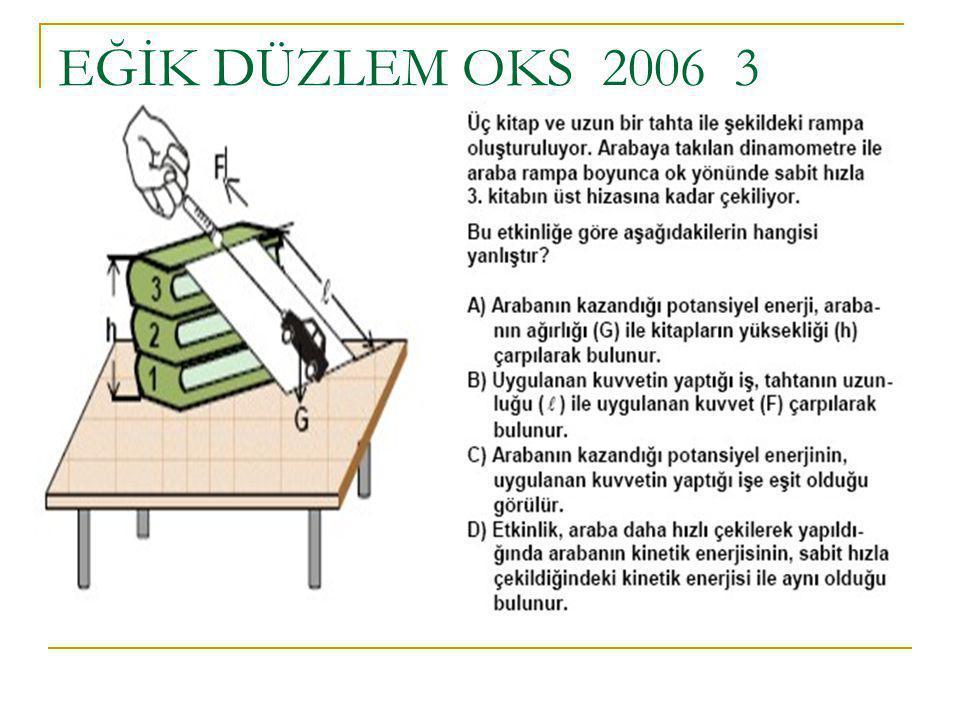 EĞİK DÜZLEM OKS_2006_3