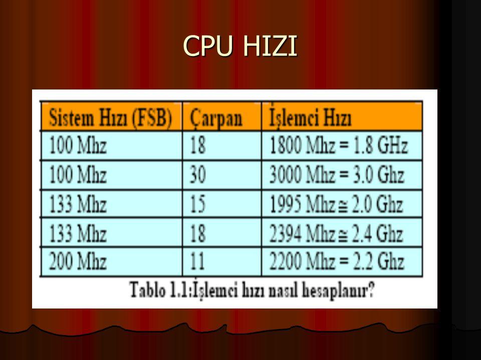 CPU HIZI