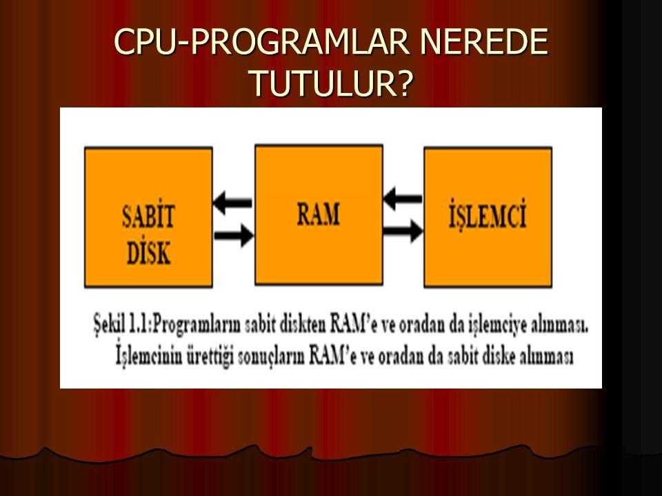 CPU-PROGRAMLAR NEREDE TUTULUR