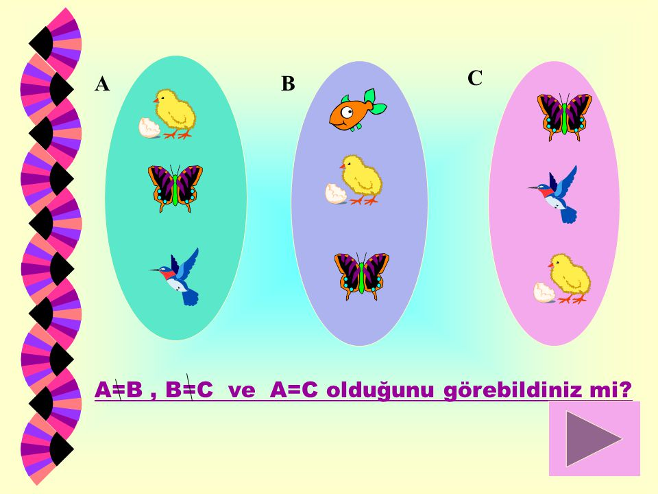 C A B A=B , B=C ve A=C olduğunu görebildiniz mi
