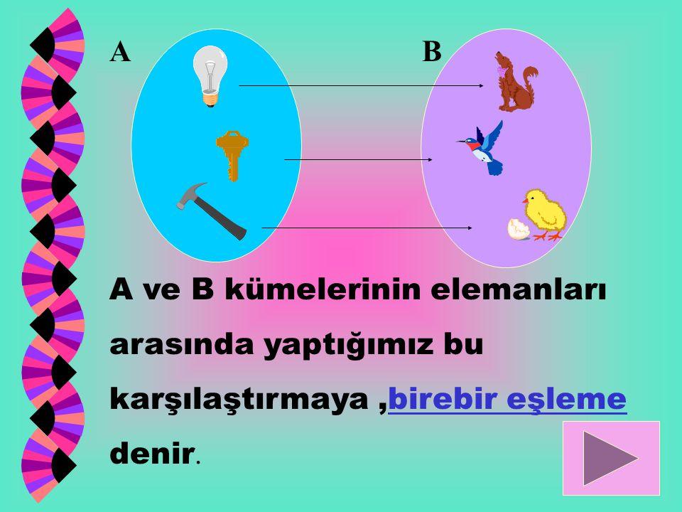 A B A ve B kümelerinin elemanları arasında yaptığımız bu karşılaştırmaya ,birebir eşleme denir.