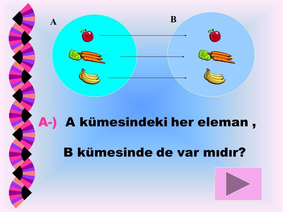 A-) A kümesindeki her eleman , B kümesinde de var mıdır