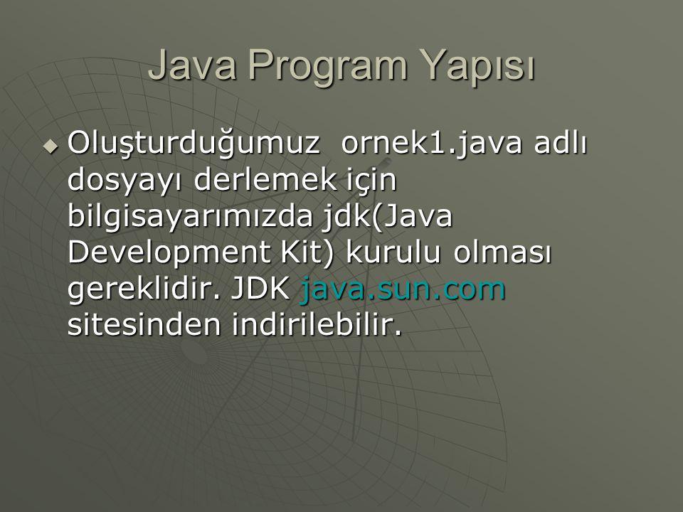Java Program Yapısı