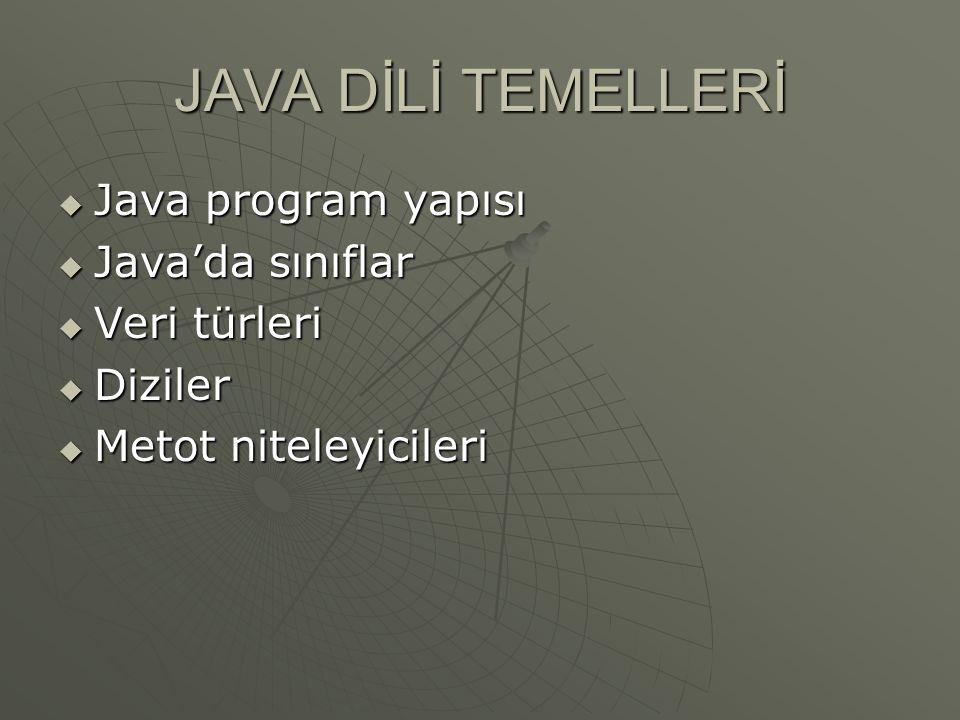 JAVA DİLİ TEMELLERİ Java program yapısı Java'da sınıflar Veri türleri