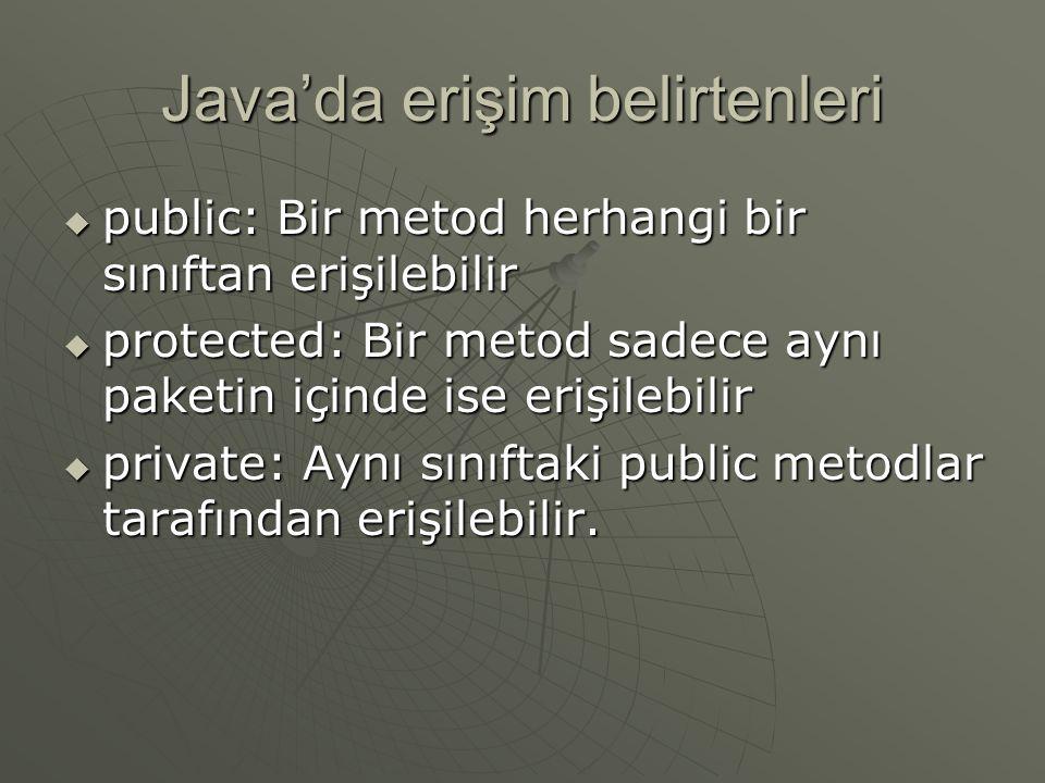 Java'da erişim belirtenleri