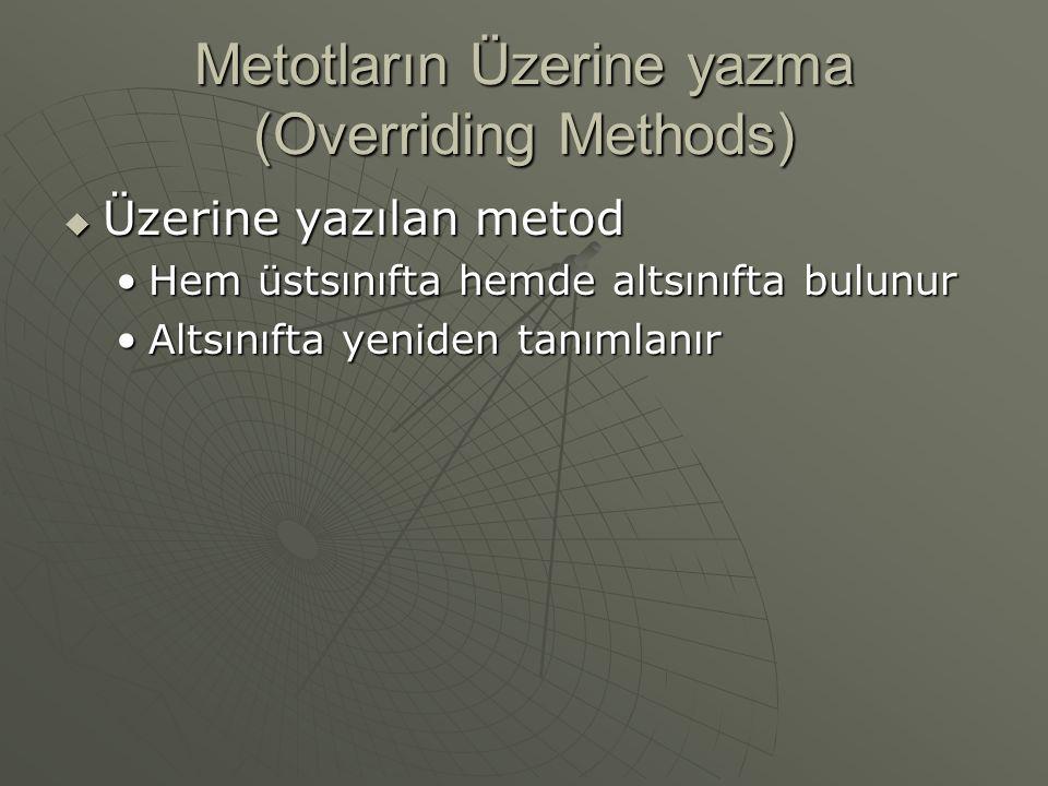 Metotların Üzerine yazma (Overriding Methods)