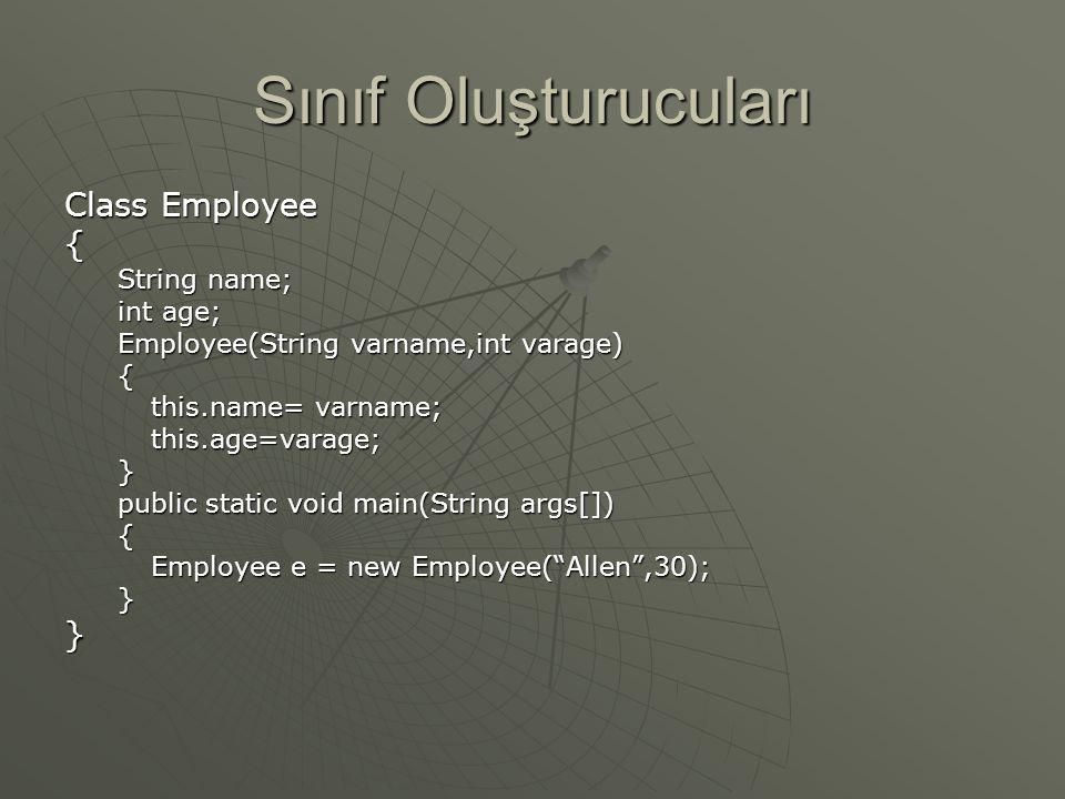 Sınıf Oluşturucuları Class Employee { String name; int age;