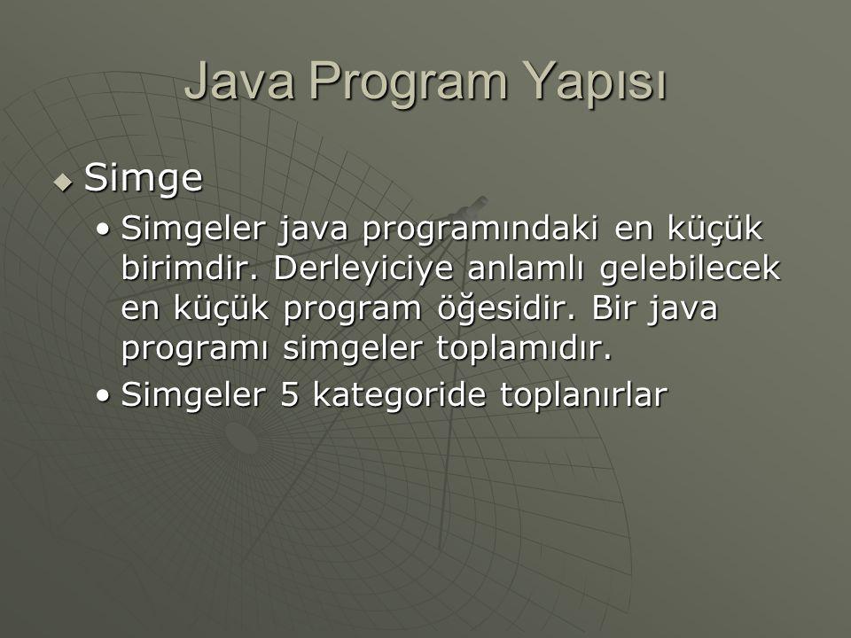 Java Program Yapısı Simge