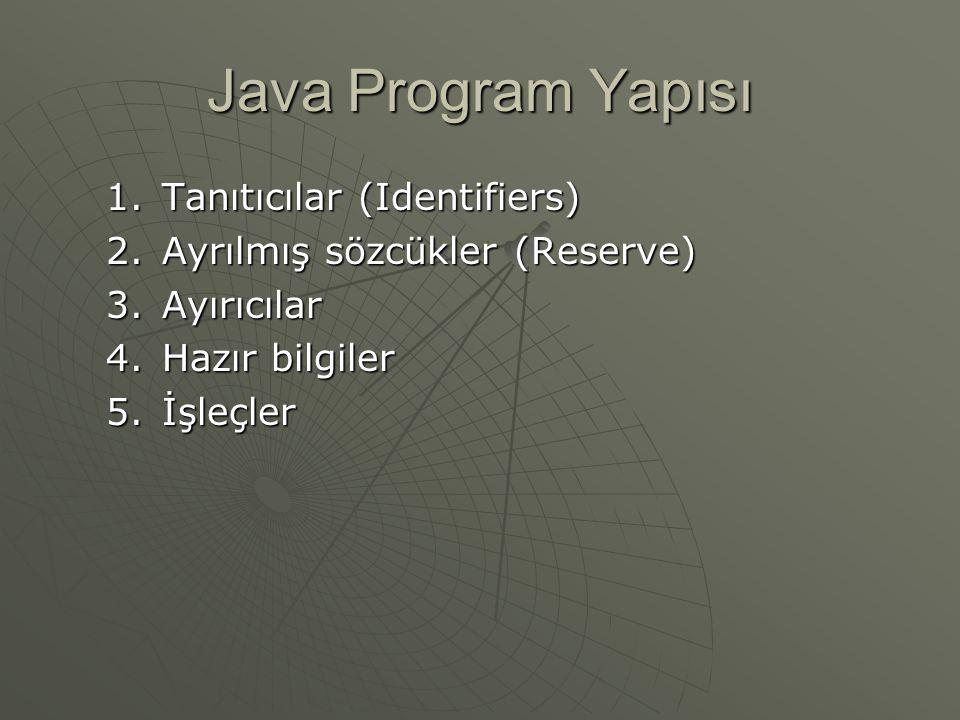 Java Program Yapısı Tanıtıcılar (Identifiers)