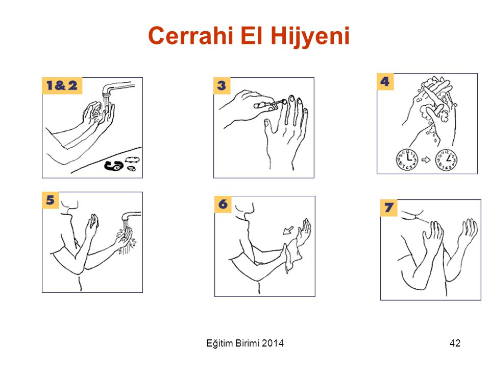 Cerrahi El Hijyeni Eğitim Birimi 2014