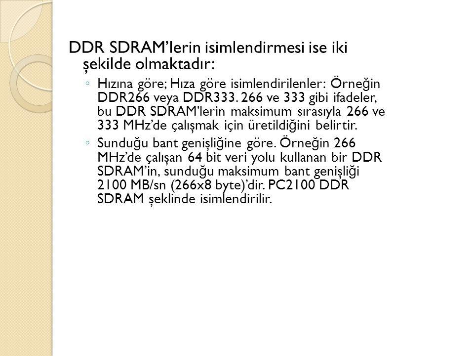 DDR SDRAM'lerin isimlendirmesi ise iki şekilde olmaktadır: