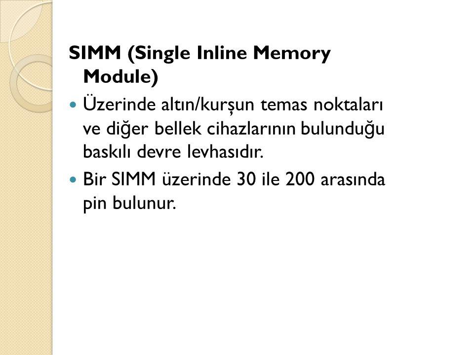 SIMM (Single Inline Memory Module)