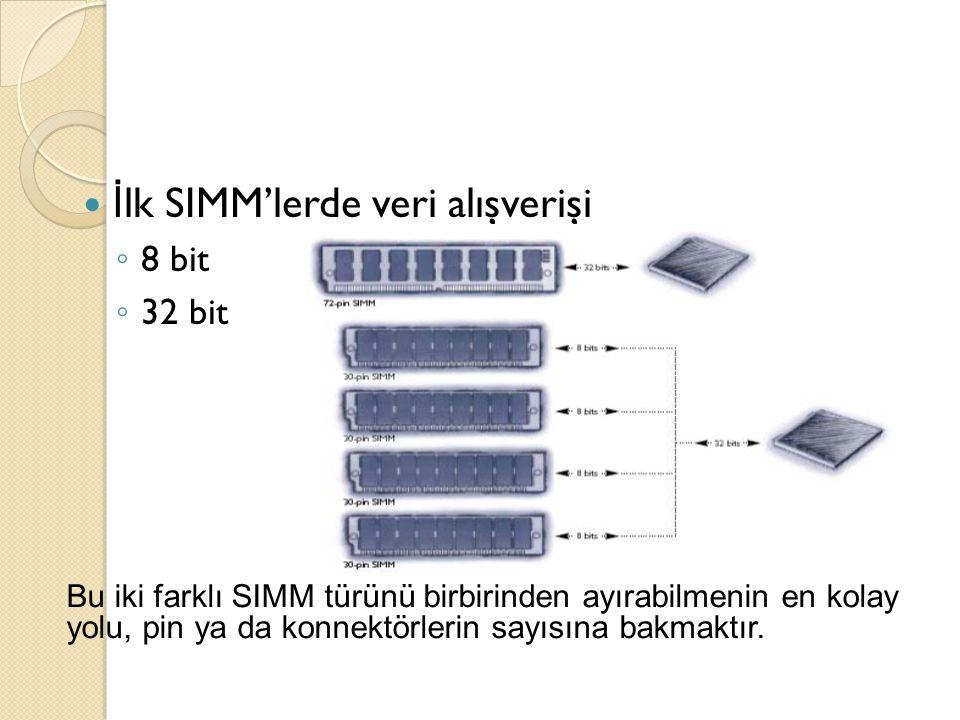 İlk SIMM'lerde veri alışverişi