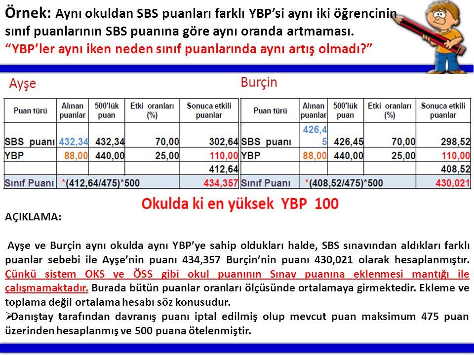Örnek: Aynı okuldan SBS puanları farklı YBP'si aynı iki öğrencinin sınıf puanlarının SBS puanına göre aynı oranda artmaması. YBP'ler aynı iken neden sınıf puanlarında aynı artış olmadı