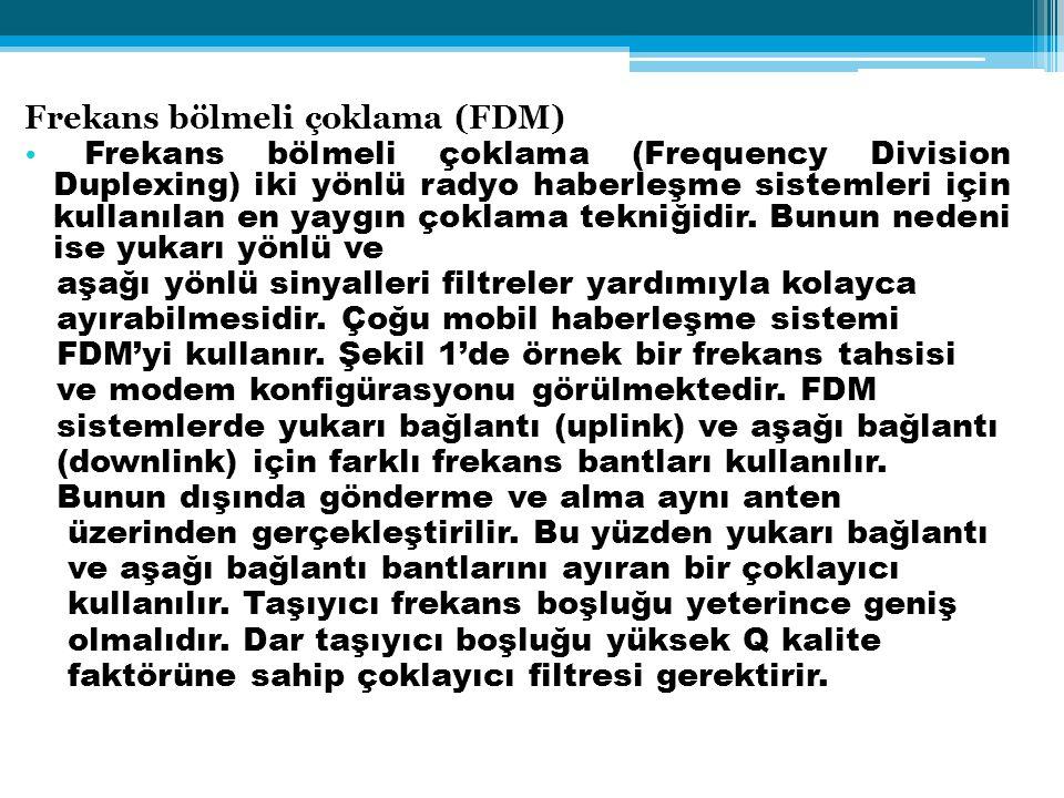 Frekans bölmeli çoklama (FDM)