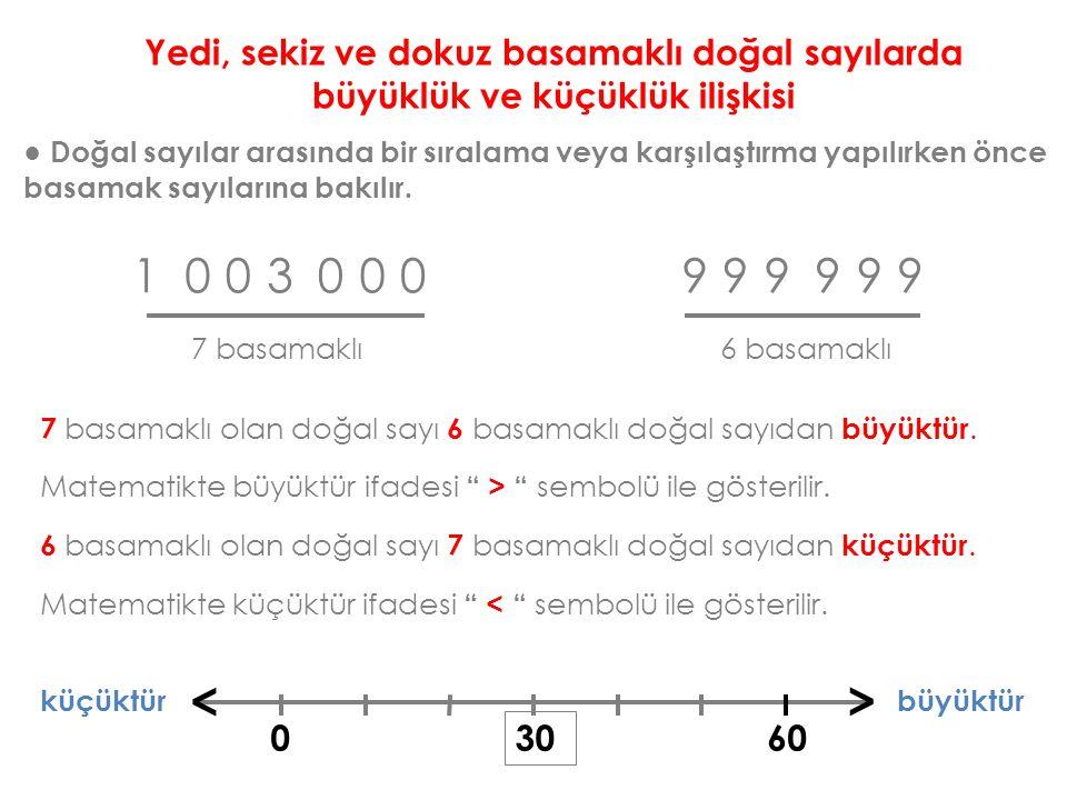 Yedi, sekiz ve dokuz basamaklı doğal sayılarda büyüklük ve küçüklük ilişkisi