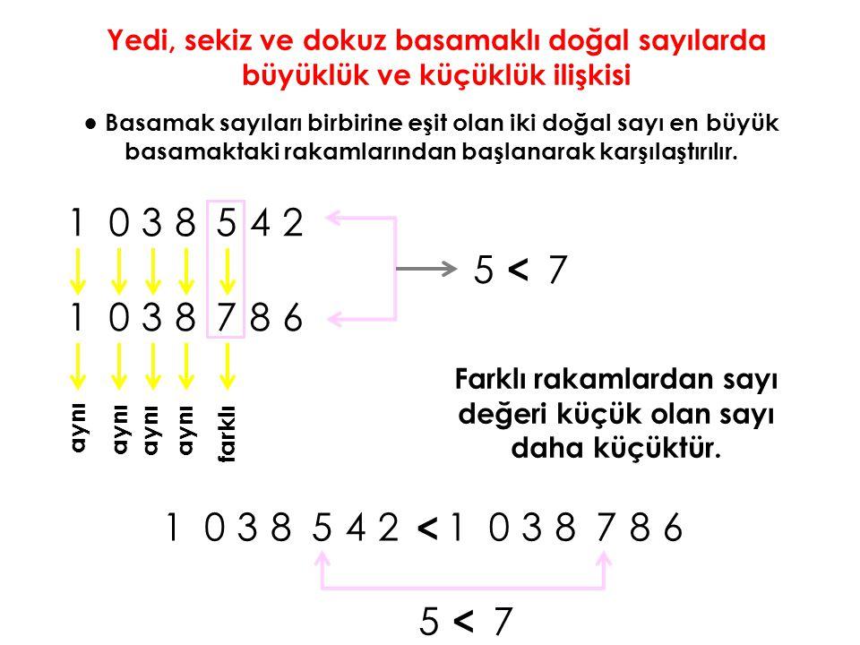 Farklı rakamlardan sayı değeri küçük olan sayı daha küçüktür.