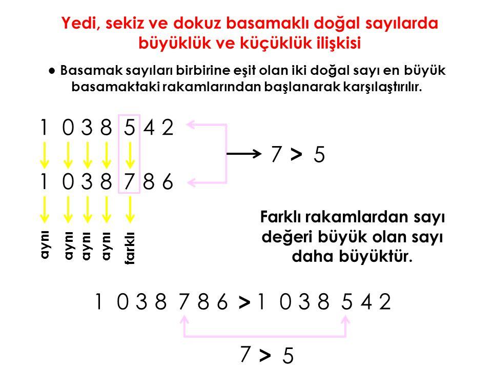 Farklı rakamlardan sayı değeri büyük olan sayı daha büyüktür.