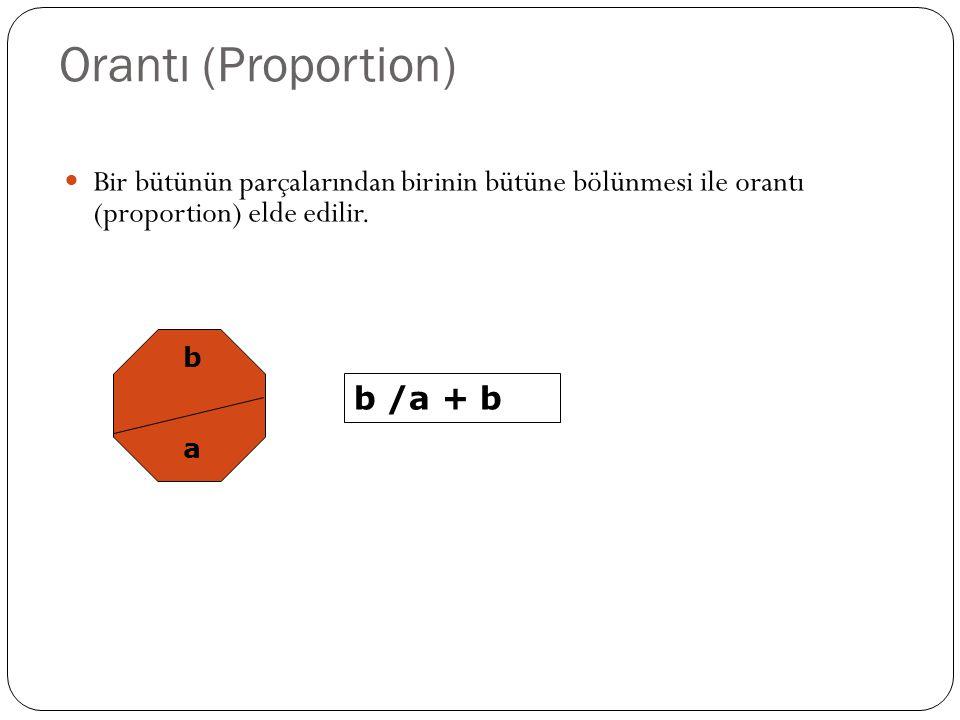 Orantı (Proportion) Bir bütünün parçalarından birinin bütüne bölünmesi ile orantı (proportion) elde edilir.