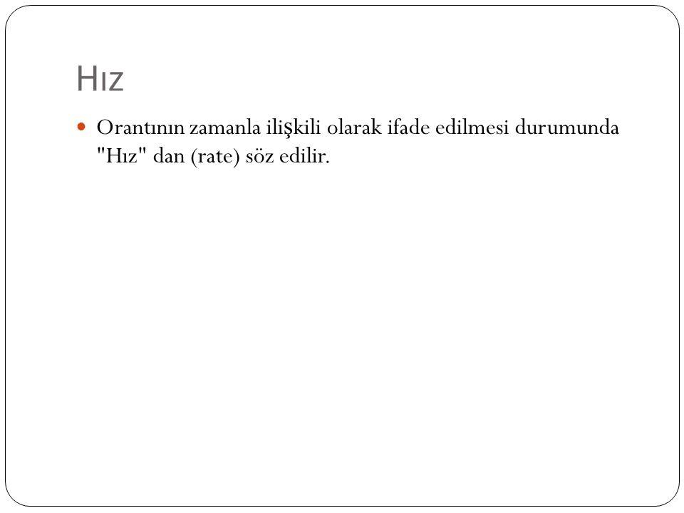Hız Orantının zamanla ilişkili olarak ifade edilmesi durumunda Hız dan (rate) söz edilir.