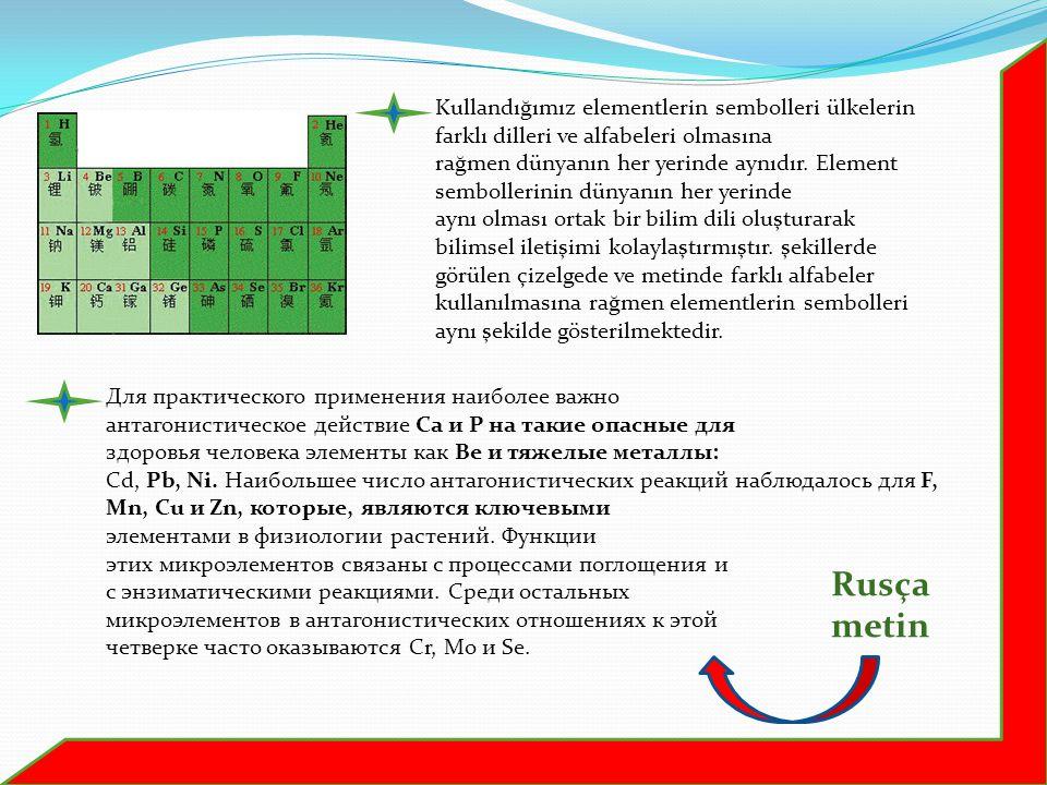 Rusça metin Kullandığımız elementlerin sembolleri ülkelerin