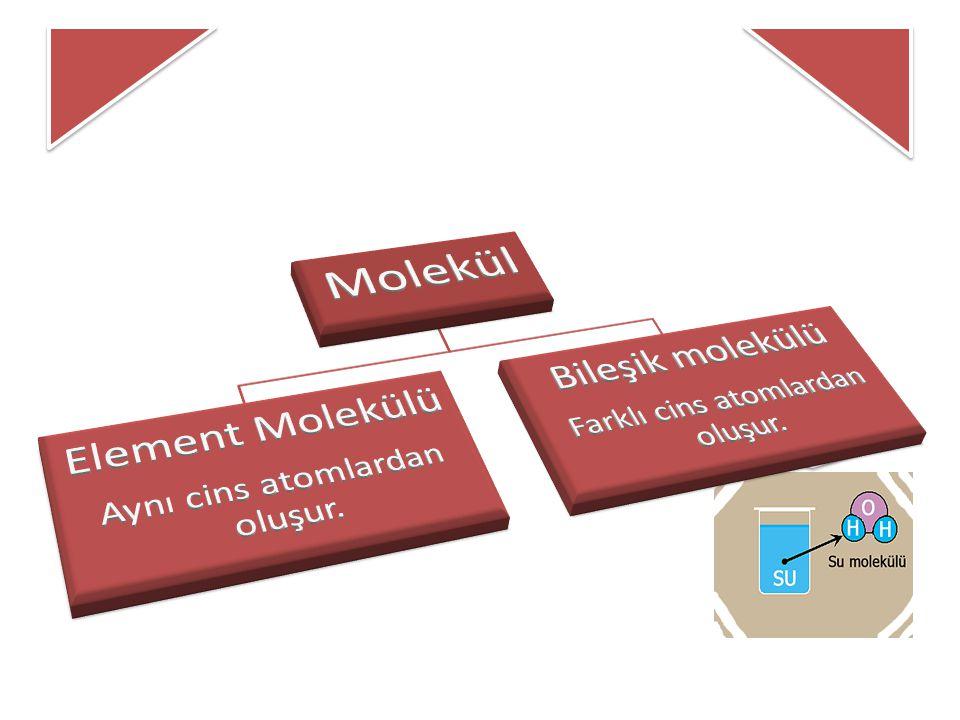 Molekül Element Molekülü Bileşik molekülü Aynı cins atomlardan oluşur.