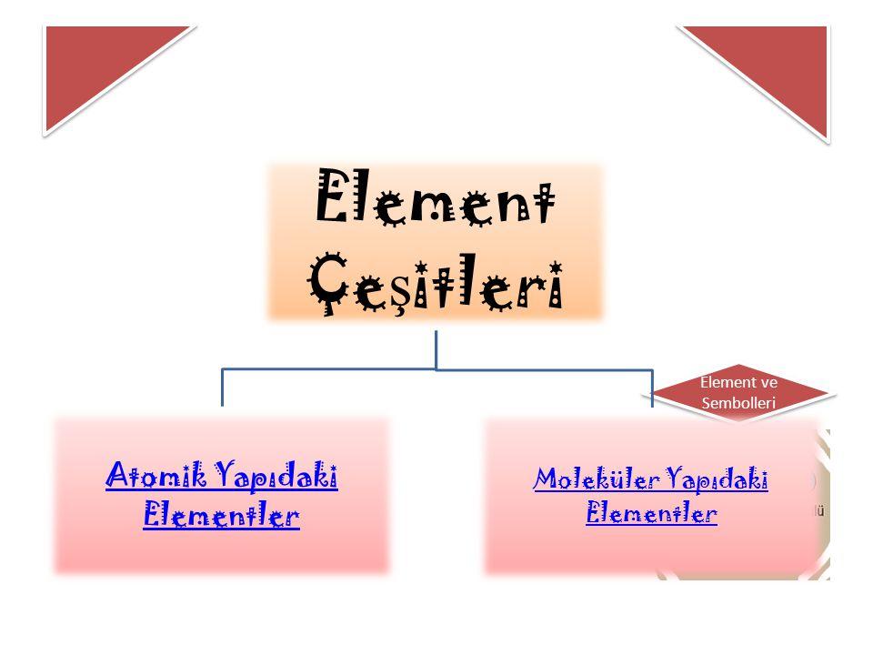 Atomik Yapıdaki Elementler
