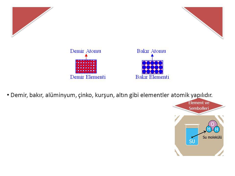 Demir, bakır, alüminyum, çinko, kurşun, altın gibi elementler atomik yapılıdır.