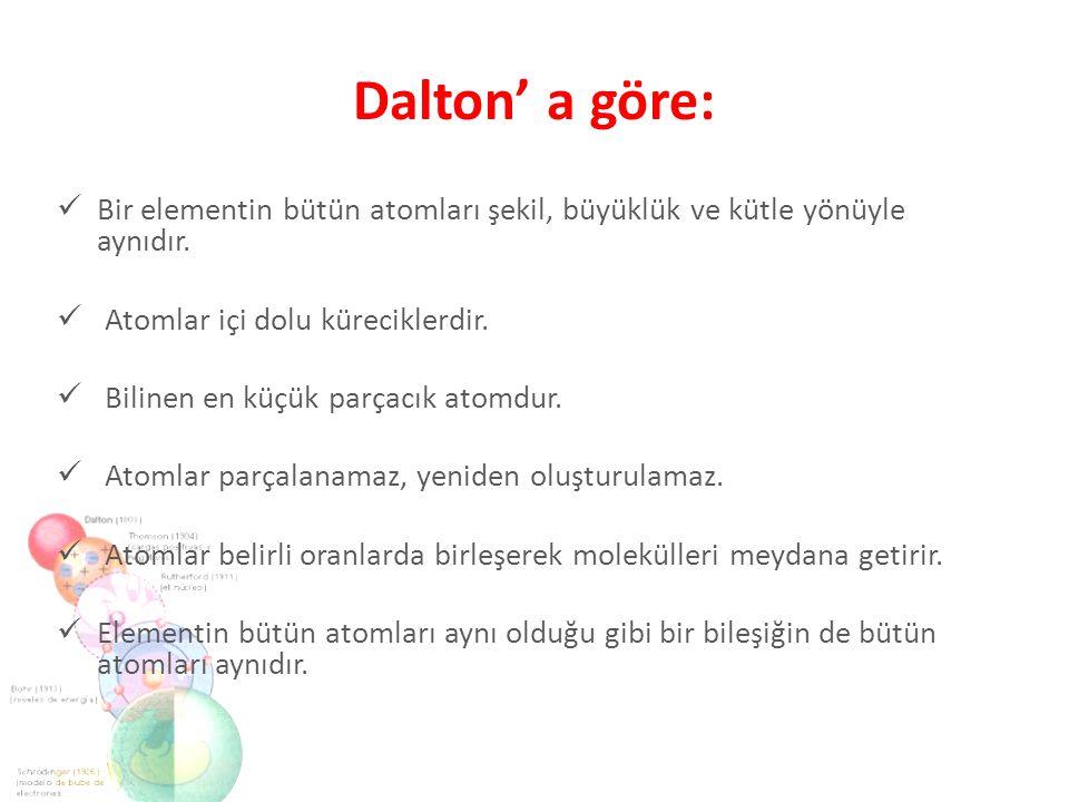 Dalton' a göre: Bir elementin bütün atomları şekil, büyüklük ve kütle yönüyle aynıdır. Atomlar içi dolu küreciklerdir.