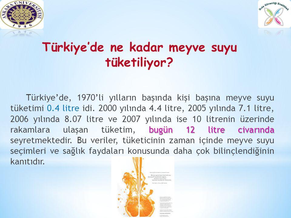 Türkiye'de ne kadar meyve suyu tüketiliyor