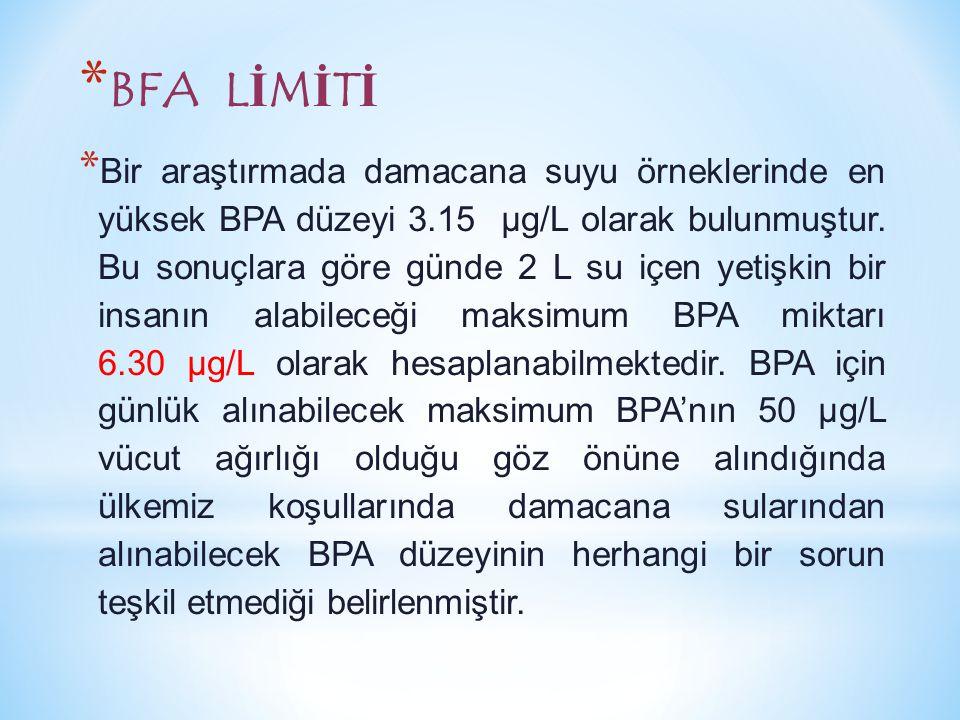 BFA LİMİTİ