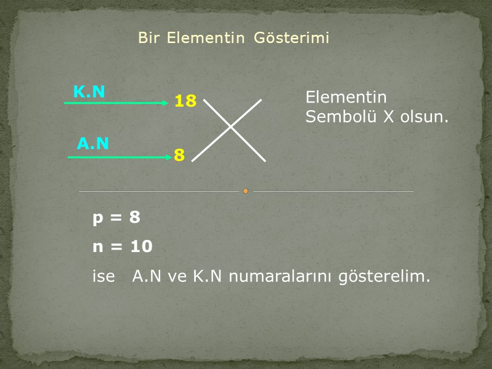 Bir Elementin Gösterimi
