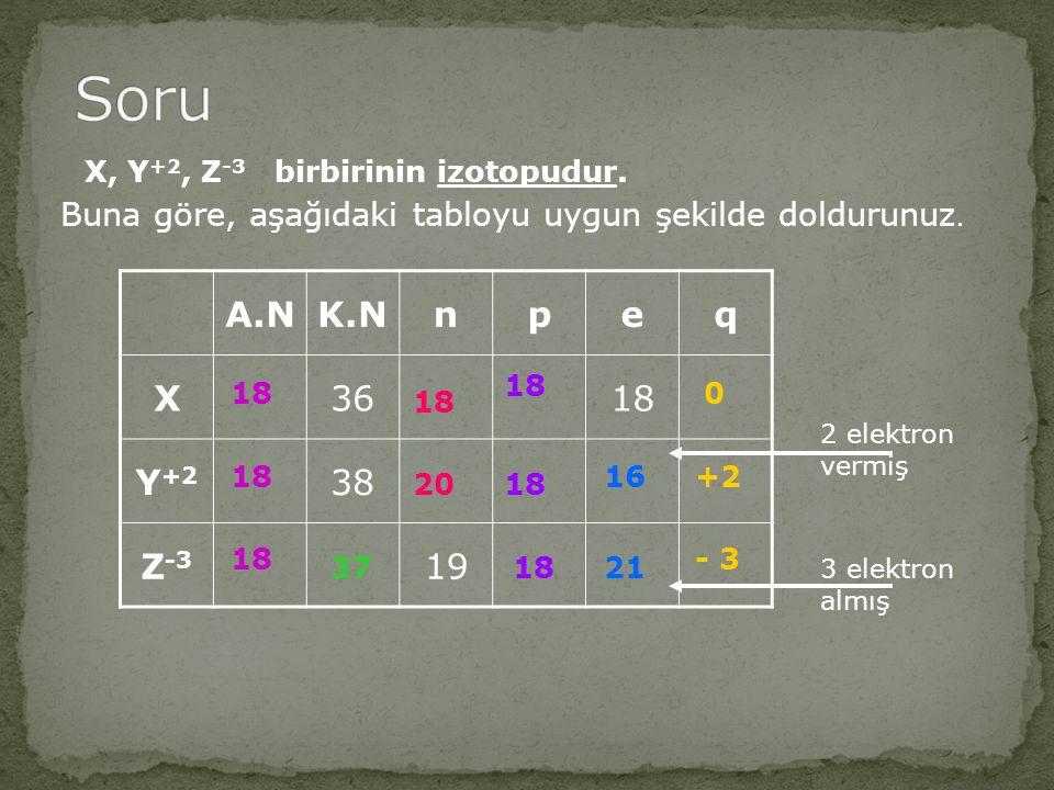 Soru X, Y+2, Z-3 birbirinin izotopudur. Buna göre, aşağıdaki tabloyu uygun şekilde doldurunuz. A.N.