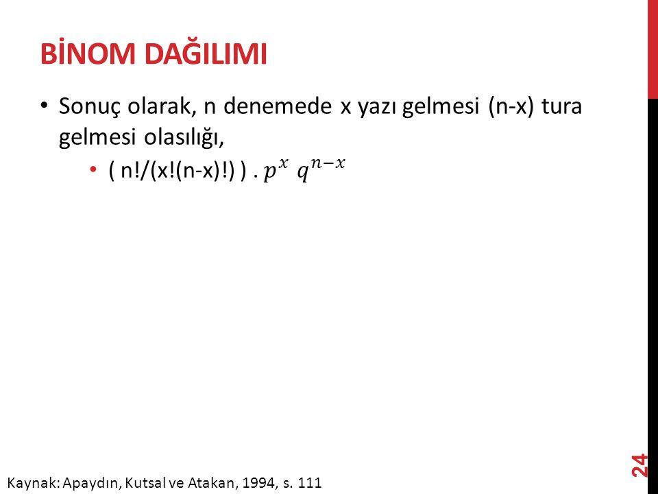 Bİnom dağILIMI Sonuç olarak, n denemede x yazı gelmesi (n-x) tura gelmesi olasılığı, ( n!/(x!(n-x)!) ) . 𝑝 𝑥 𝑞 𝑛−𝑥.