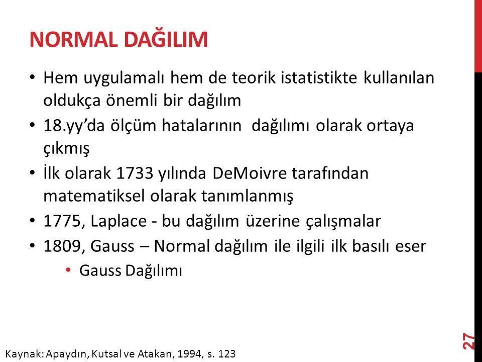 NorMAL dağILIM Hem uygulamalı hem de teorik istatistikte kullanılan oldukça önemli bir dağılım.
