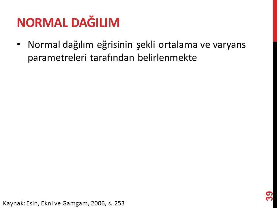 NorMAL dağILIM Normal dağılım eğrisinin şekli ortalama ve varyans parametreleri tarafından belirlenmekte.