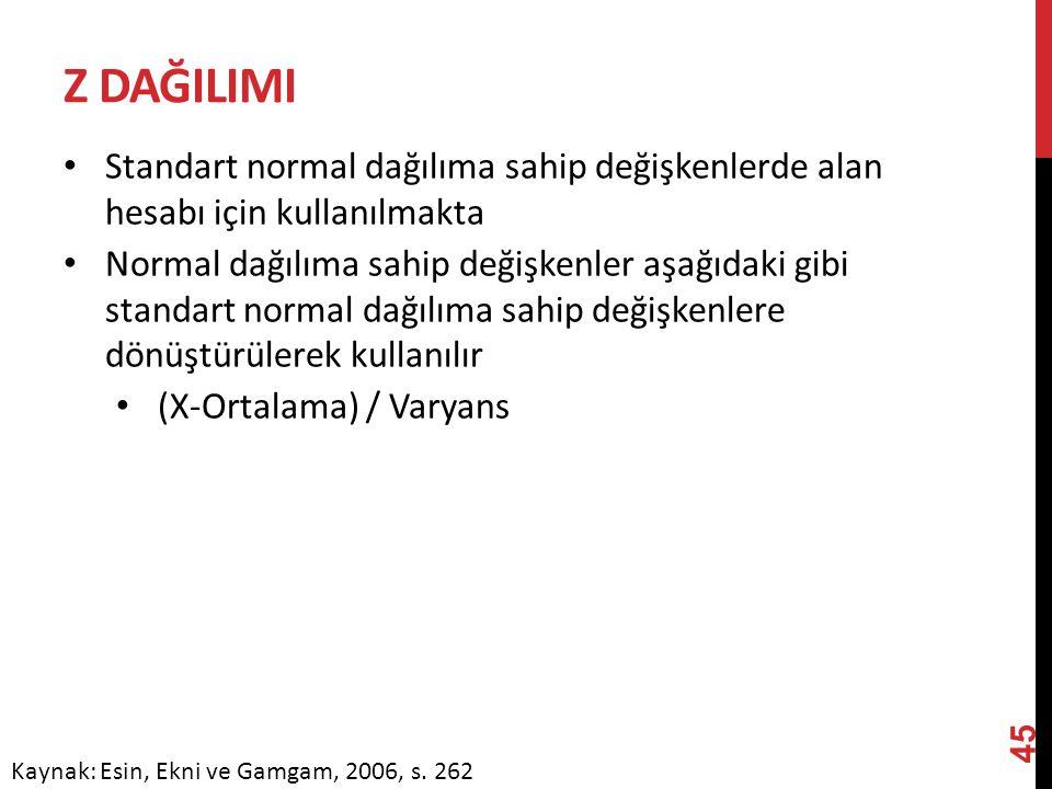 Z dağILIMI Standart normal dağılıma sahip değişkenlerde alan hesabı için kullanılmakta.