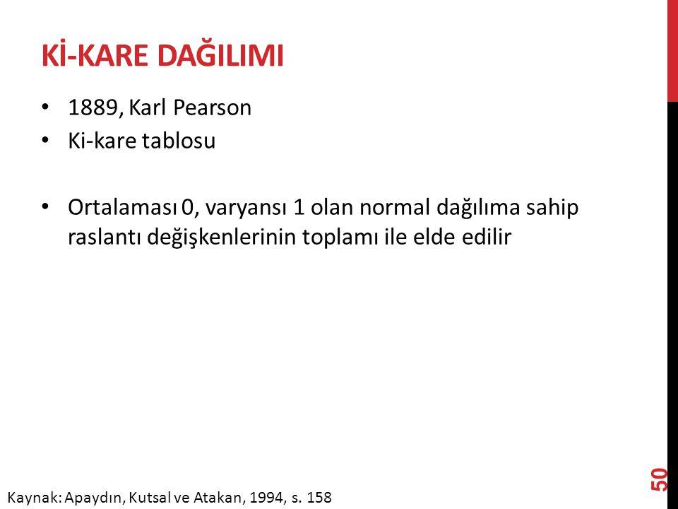 Kİ-KARE DaĞILIMI 1889, Karl Pearson Ki-kare tablosu