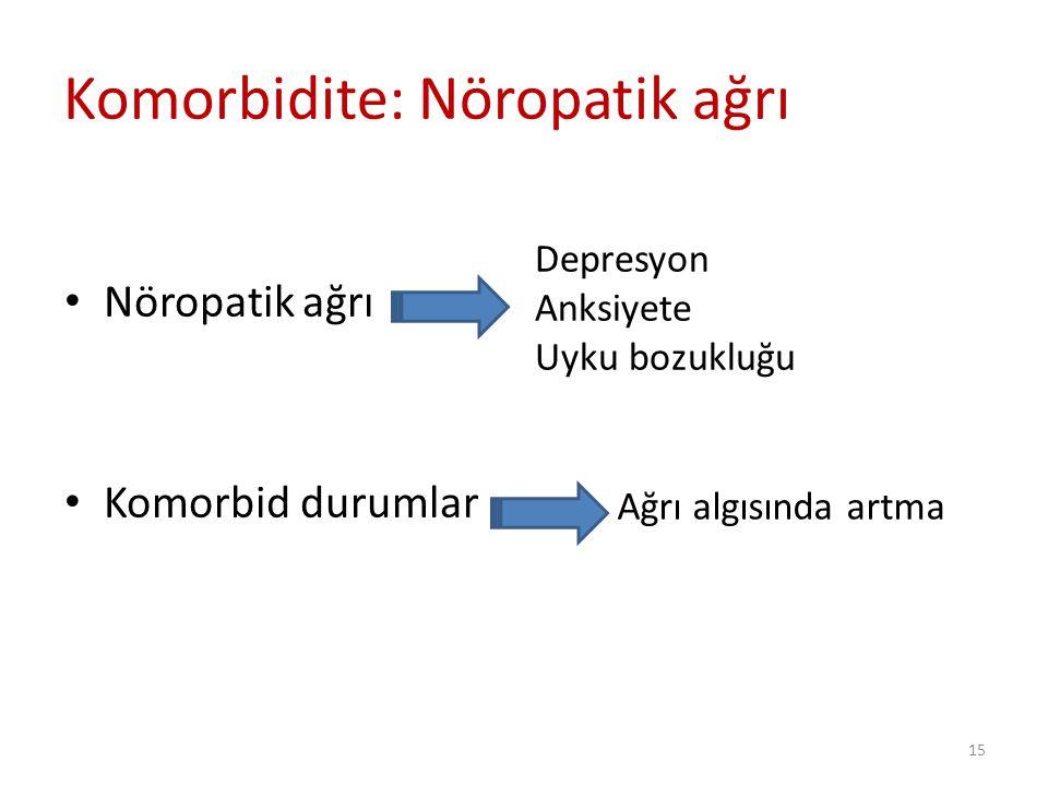 Komorbidite: Nöropatik ağrı