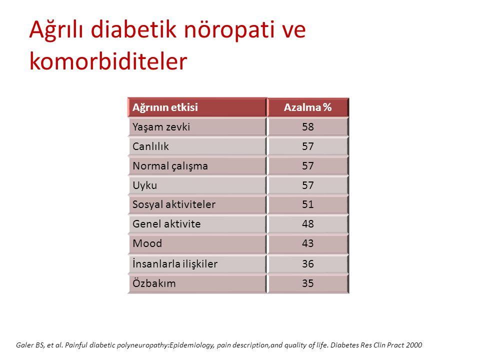 Ağrılı diabetik nöropati ve komorbiditeler