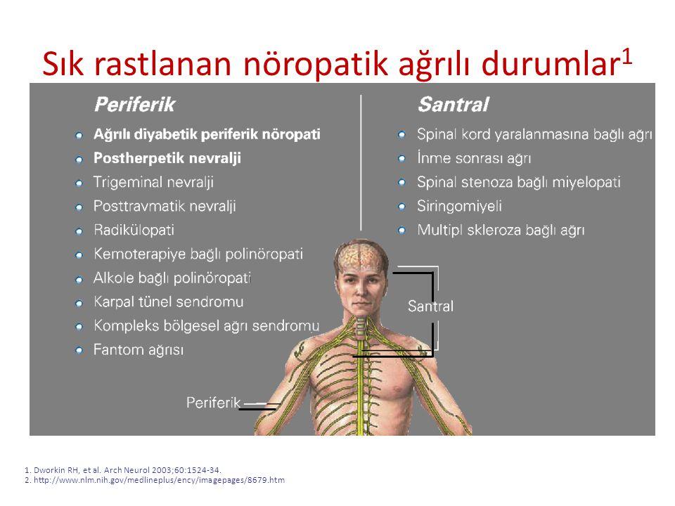 Sık rastlanan nöropatik ağrılı durumlar1