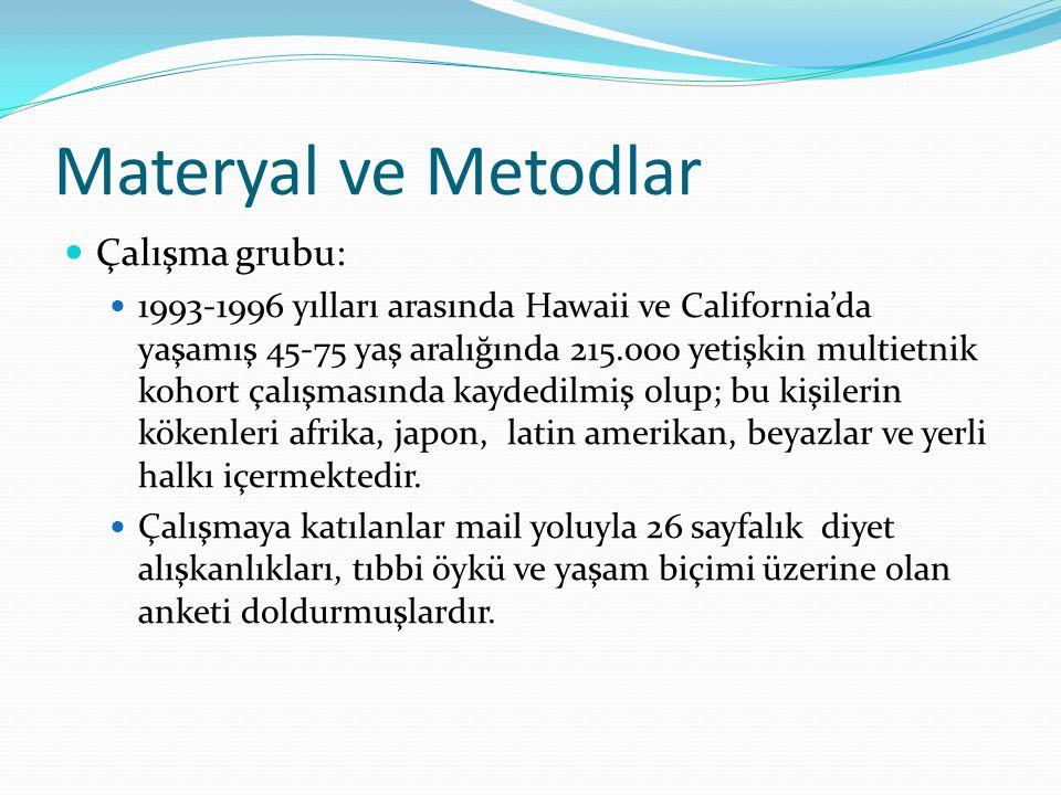 Materyal ve Metodlar Çalışma grubu:
