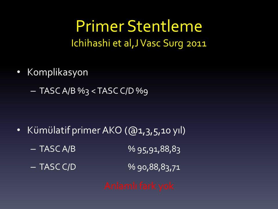 Primer Stentleme Ichihashi et al,J Vasc Surg 2011
