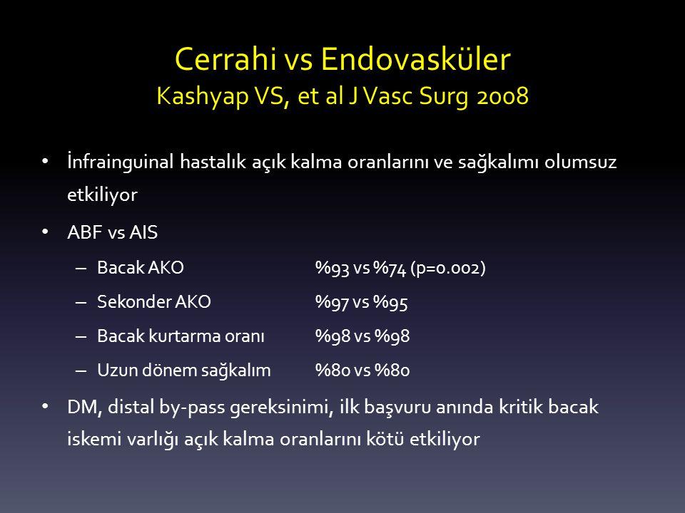 Cerrahi vs Endovasküler Kashyap VS, et al J Vasc Surg 2008