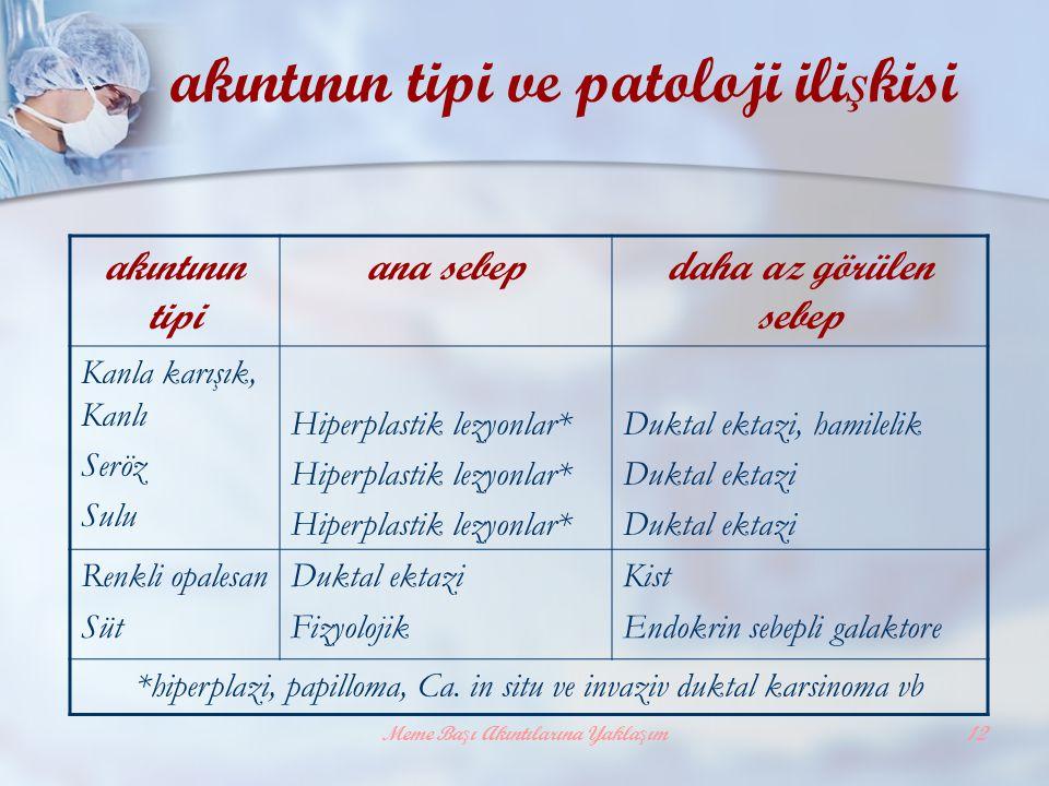 akıntının tipi ve patoloji ilişkisi