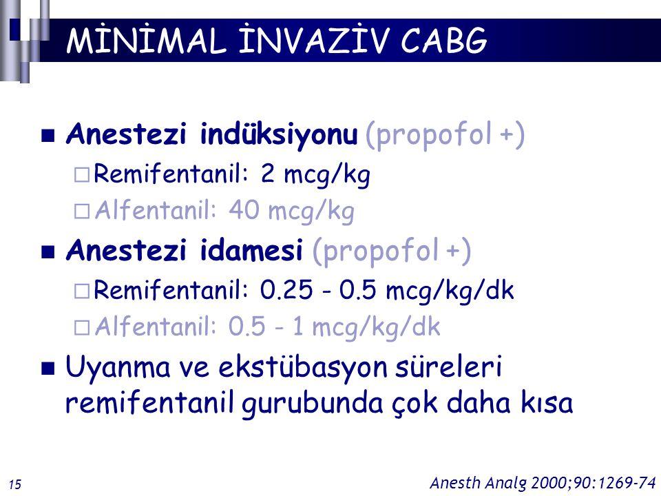 MİNİMAL İNVAZİV CABG Anestezi indüksiyonu (propofol +)