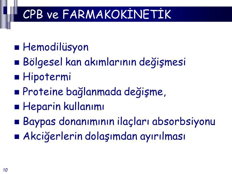 CPB ve FARMAKOKİNETİK Hemodilüsyon Bölgesel kan akımlarının değişmesi