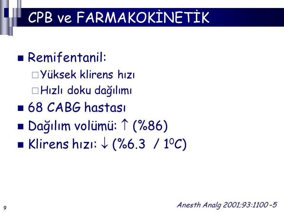 CPB ve FARMAKOKİNETİK Remifentanil: 68 CABG hastası