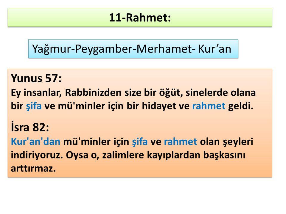 Yağmur-Peygamber-Merhamet- Kur'an