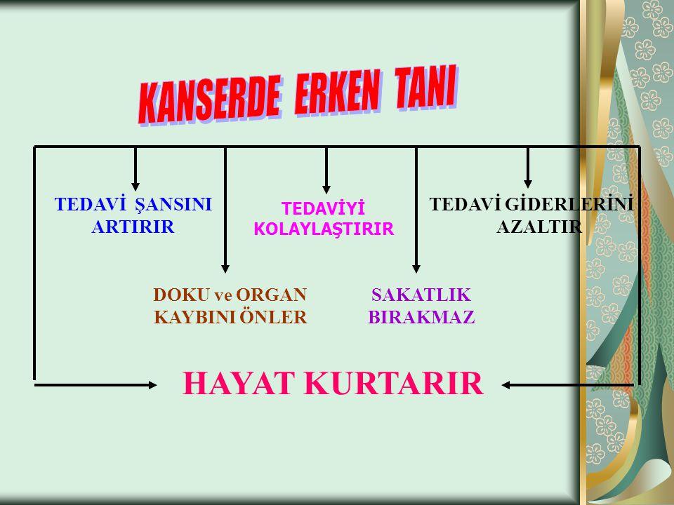 HAYAT KURTARIR KANSERDE ERKEN TANI TEDAVİ ŞANSINI ARTIRIR